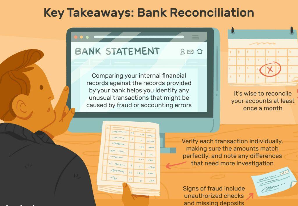 Quickbooks Bank Reconciliation: Importance